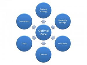 logistics-pricing-optimal-price