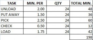 logistics-pricing-spreadsheet