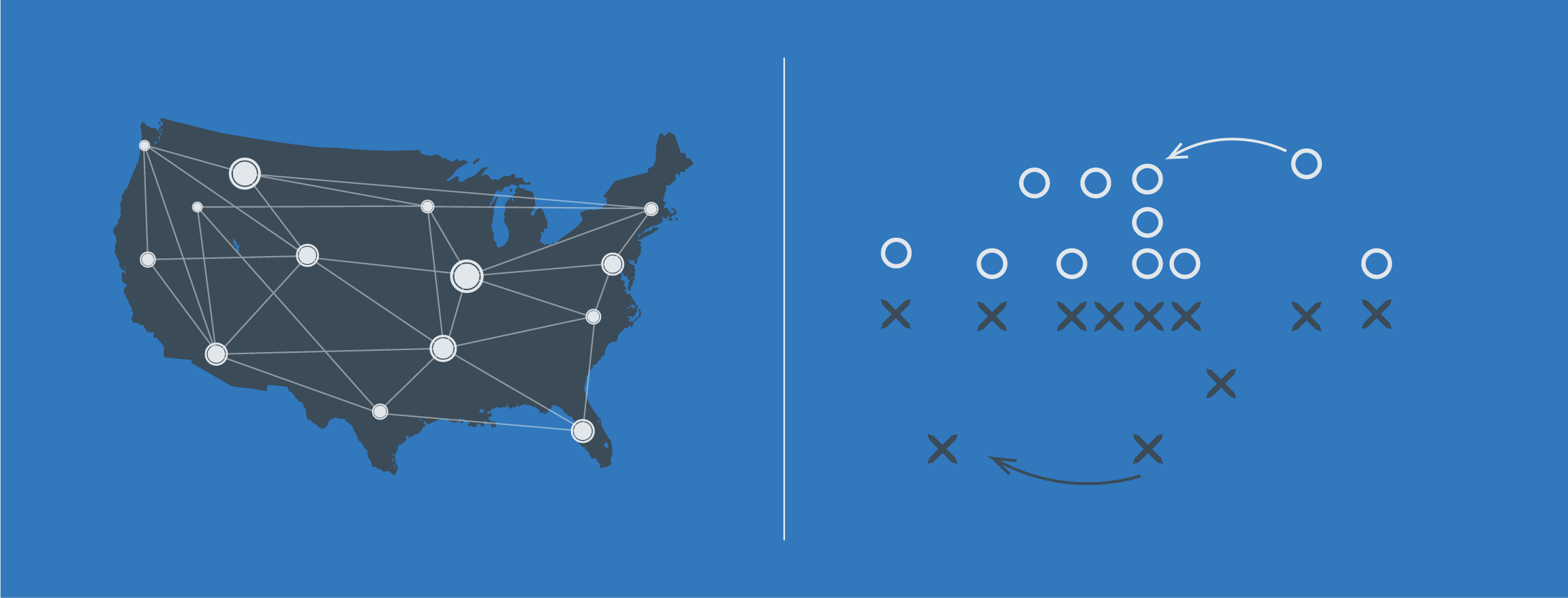 Football or Supply Chain The Playbook_Side by side