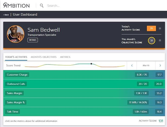 ambition-gamification-user-dashboard
