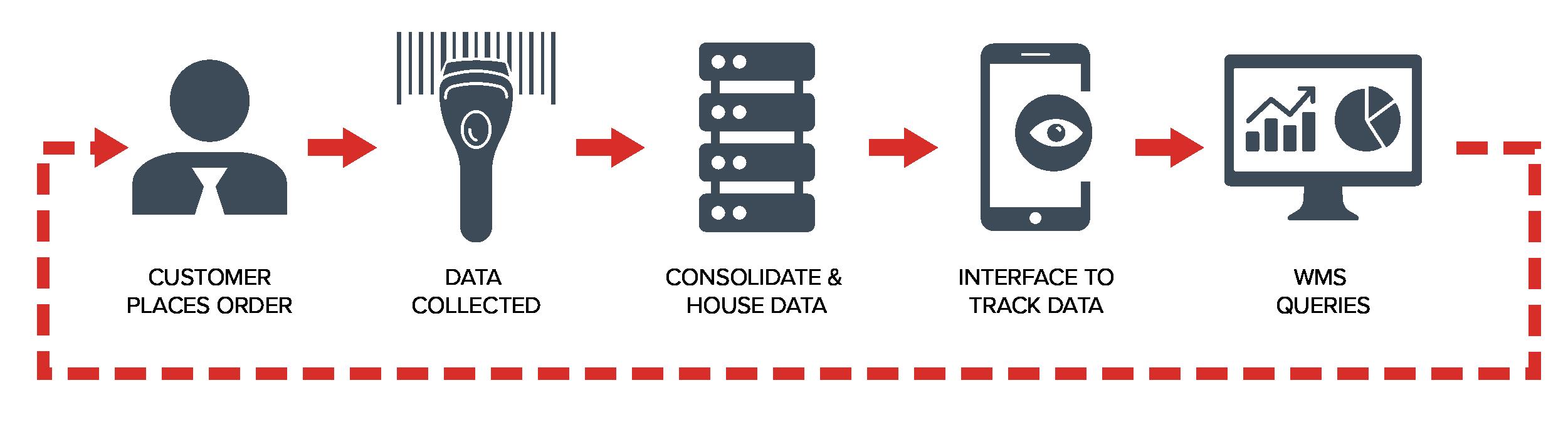 Kenco_AmazonEffect_r1_Blockchain