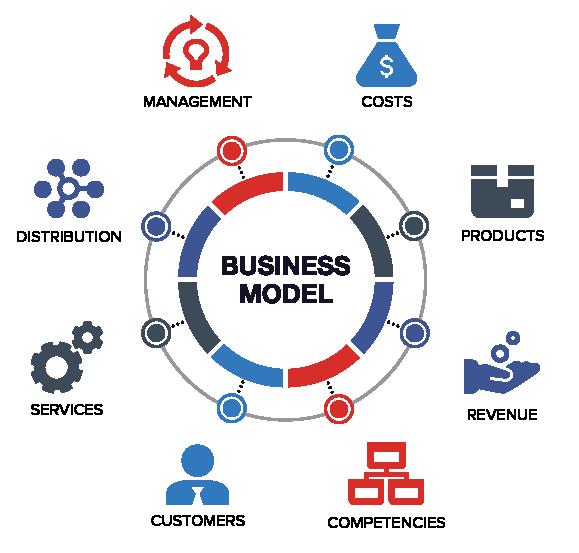 Kenco_Benchmarking_Business_Model