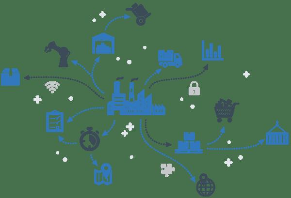 Kenco_SupplyChainGraphics_r1_Warehouse Network