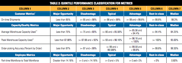 quintile-performance-for-top-5-metrics.png
