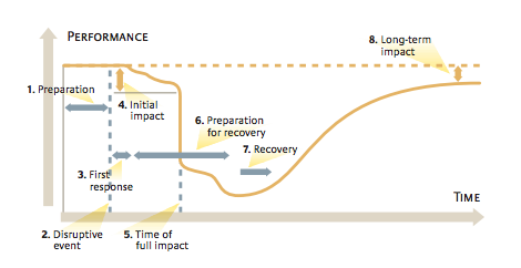 supply-chain-disruption-chart.png