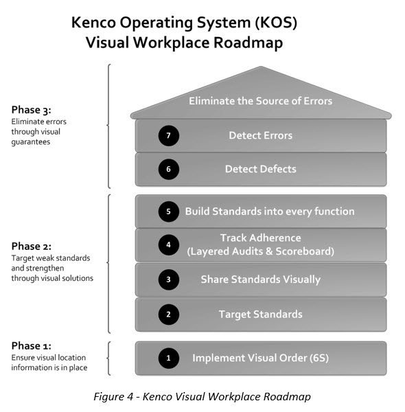 kenco_house